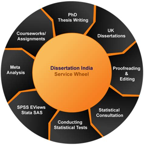 Examples of methodology for dissertation